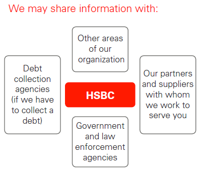 We may share information with: Other areas within our organization, Our partners and suppliers with whom we work to serve you, Government and law enforcement agencies, Debt collection agencies (if we have to collect a debt).